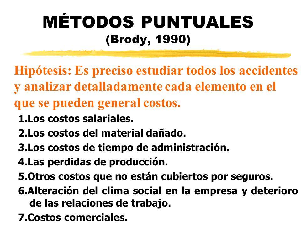 MÉTODOS PUNTUALES (Brody, 1990)