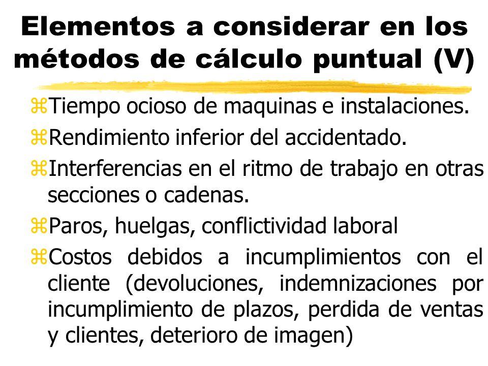Elementos a considerar en los métodos de cálculo puntual (V)