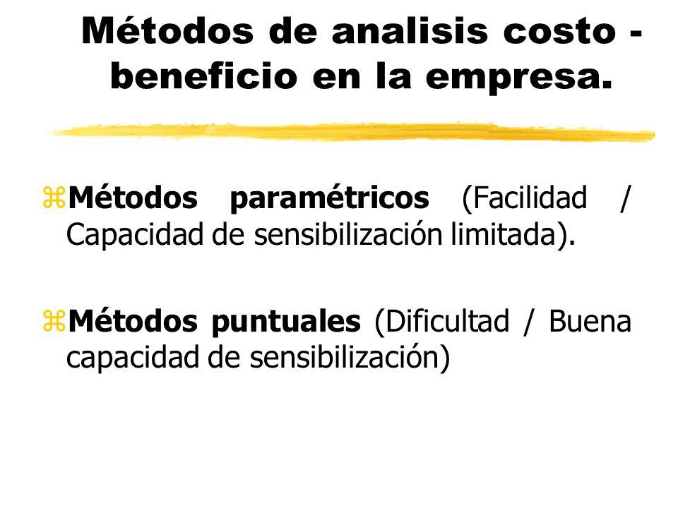 Métodos de analisis costo - beneficio en la empresa.