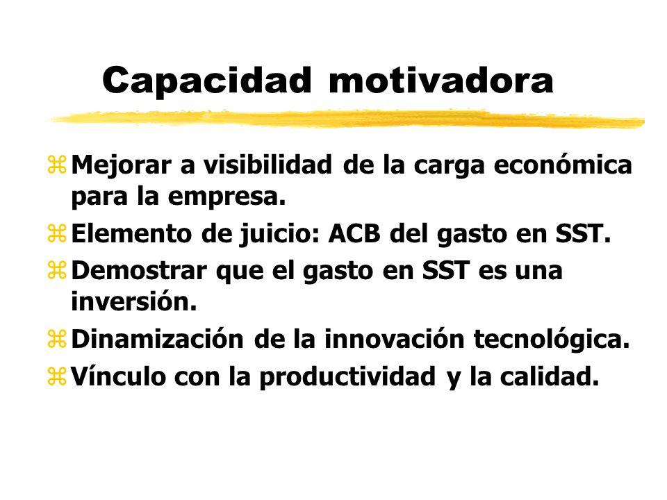 Capacidad motivadora Mejorar a visibilidad de la carga económica para la empresa. Elemento de juicio: ACB del gasto en SST.