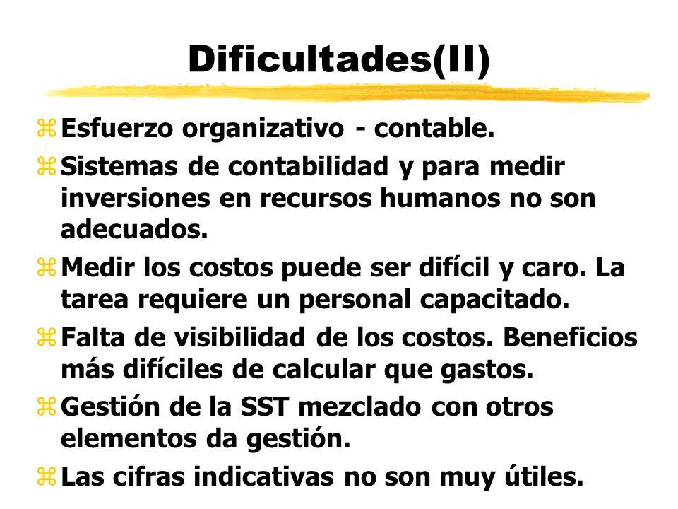 Dificultades(II) Esfuerzo organizativo - contable.