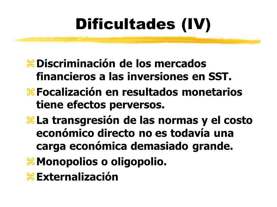 Dificultades (IV)Discriminación de los mercados financieros a las inversiones en SST. Focalización en resultados monetarios tiene efectos perversos.