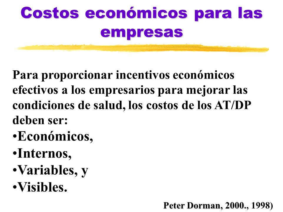 Costos económicos para las empresas