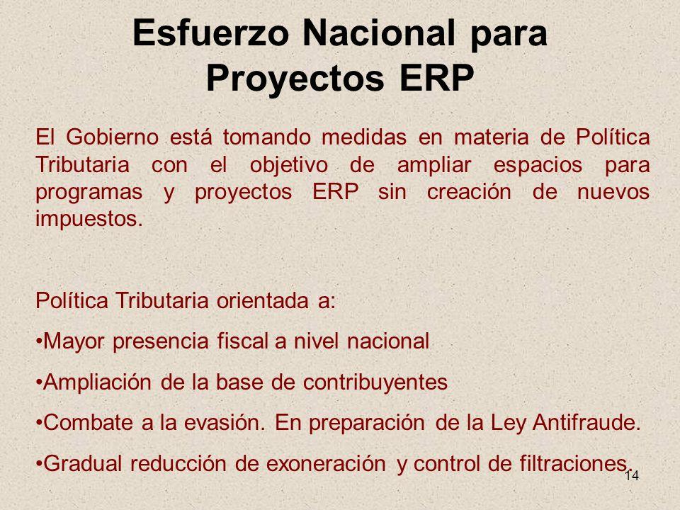 Esfuerzo Nacional para Proyectos ERP
