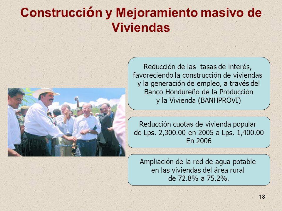 Construcción y Mejoramiento masivo de Viviendas