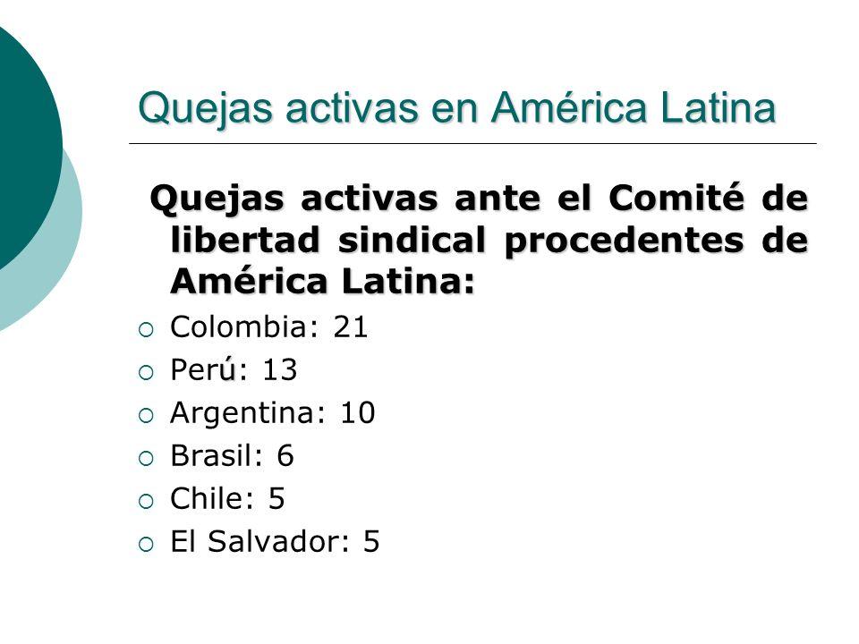 Quejas activas en América Latina