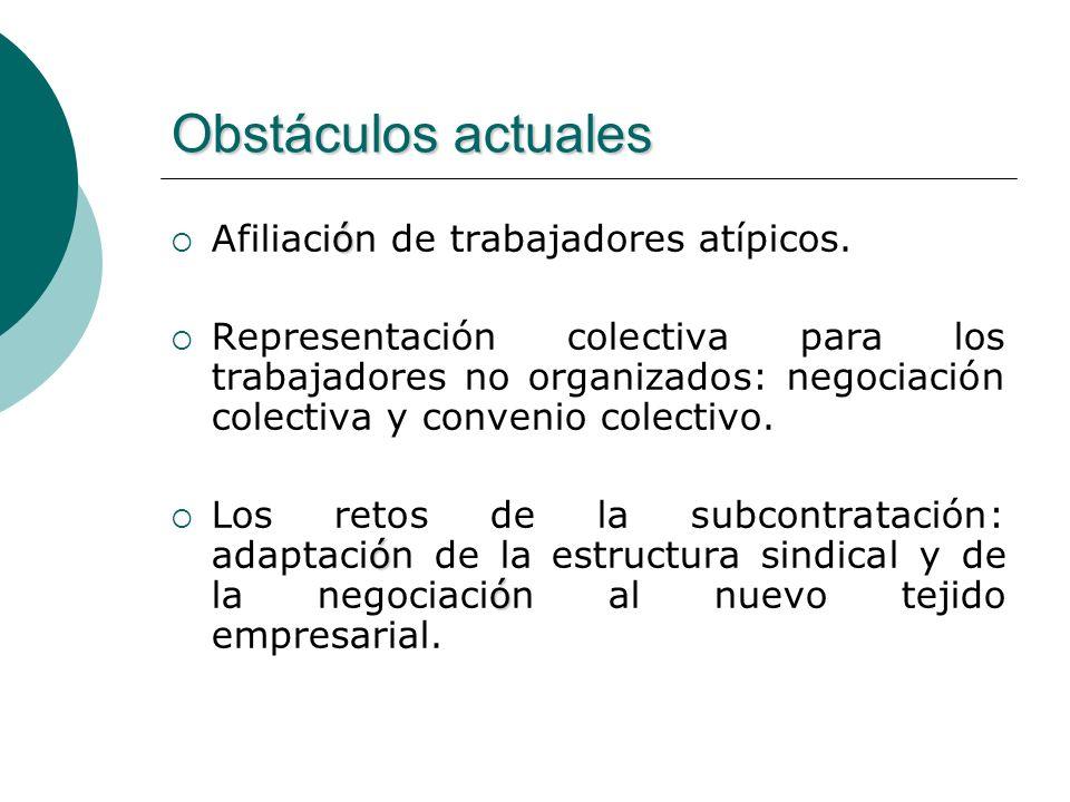 Obstáculos actuales Afiliación de trabajadores atípicos.