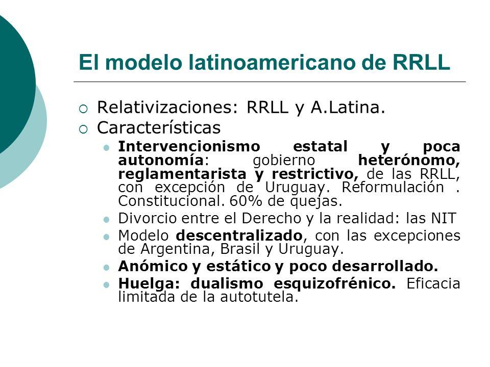 El modelo latinoamericano de RRLL