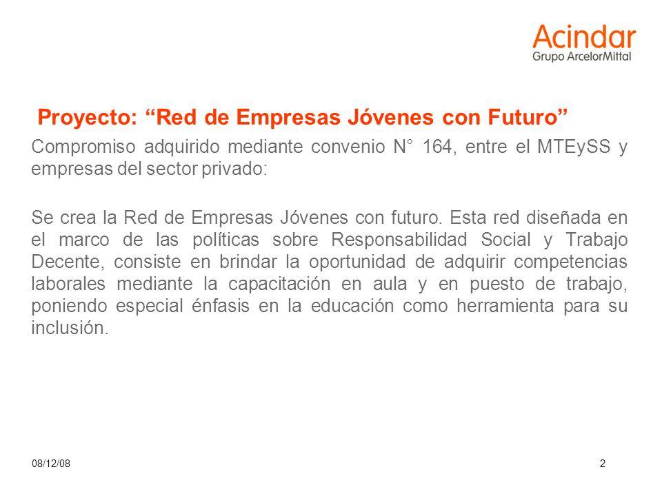 Proyecto: Red de Empresas Jóvenes con Futuro