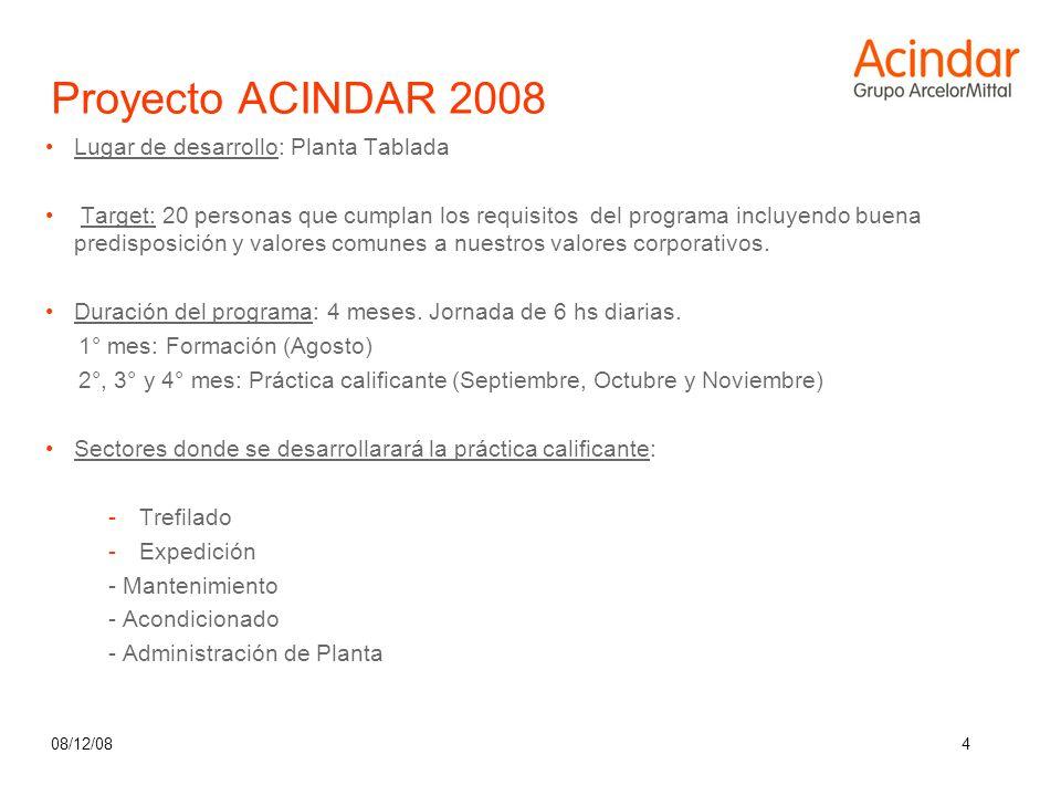 Proyecto ACINDAR 2008 Lugar de desarrollo: Planta Tablada