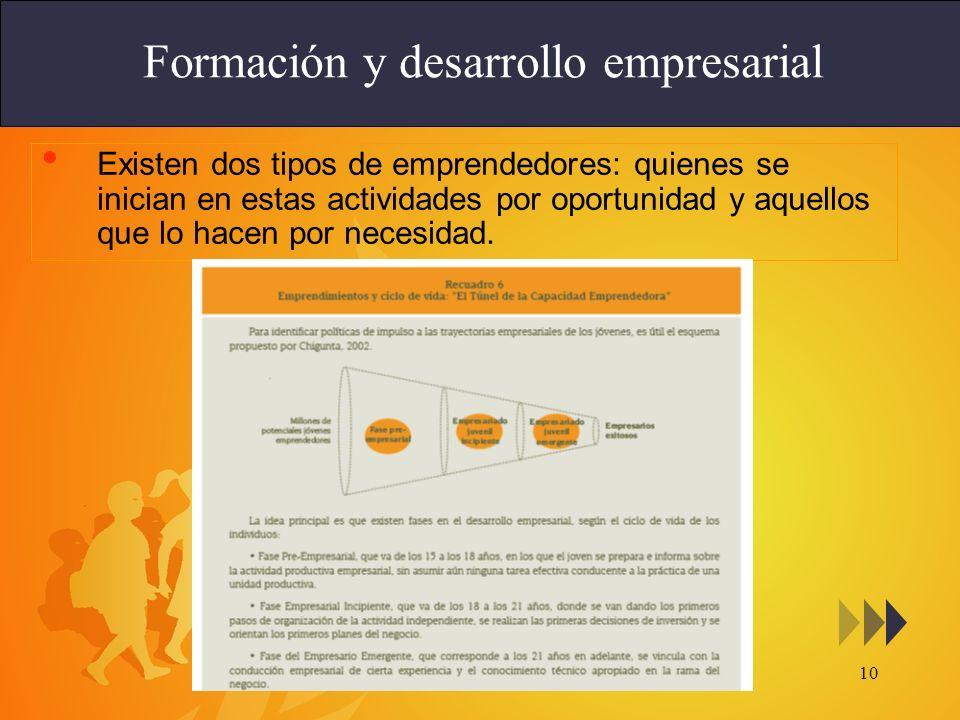 Formación y desarrollo empresarial