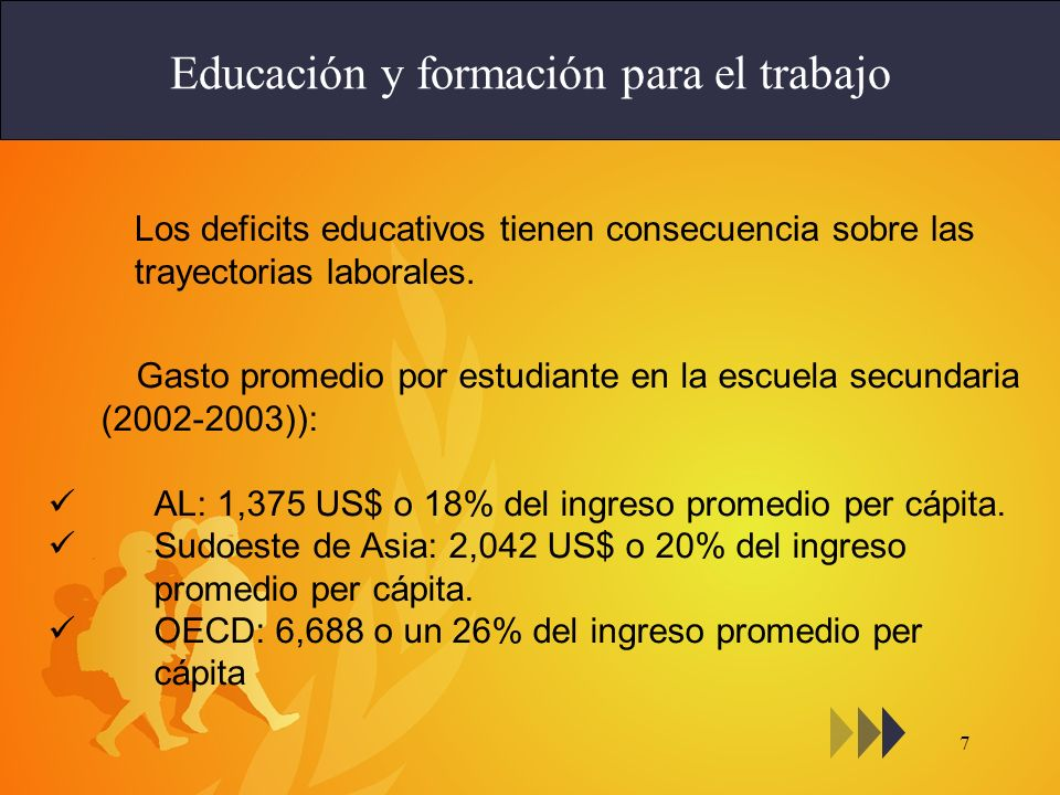 Educación y formación para el trabajo