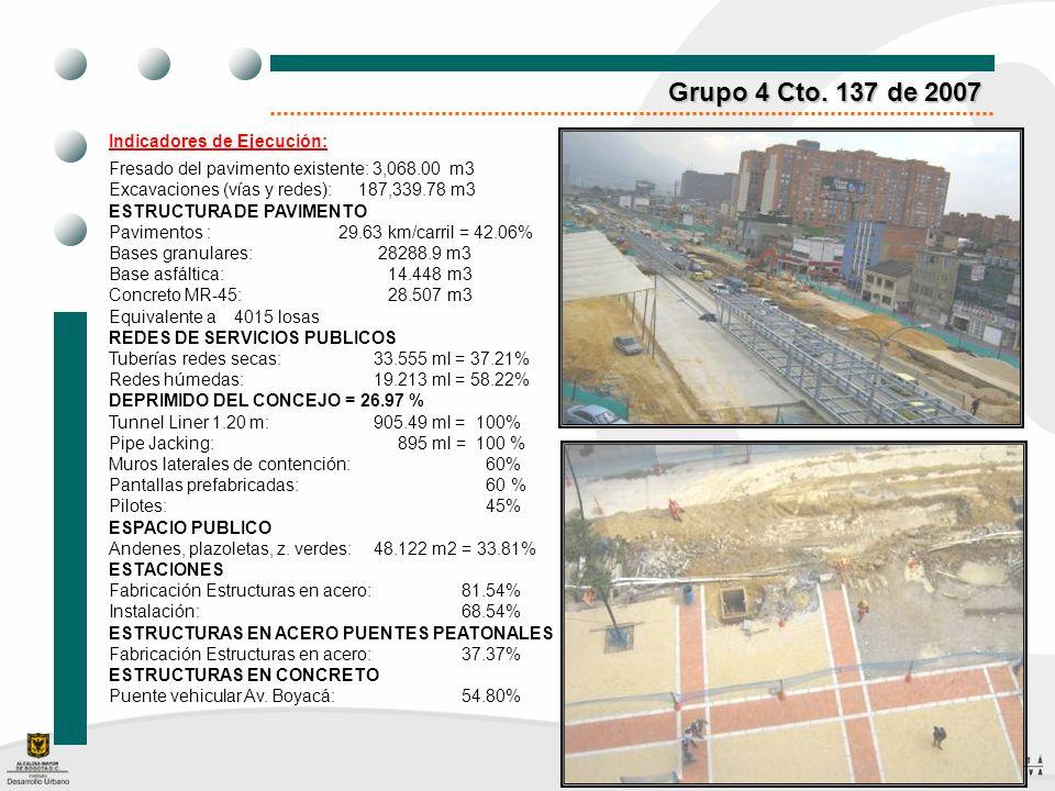 Grupo 4 Cto. 137 de 2007 Indicadores de Ejecución: