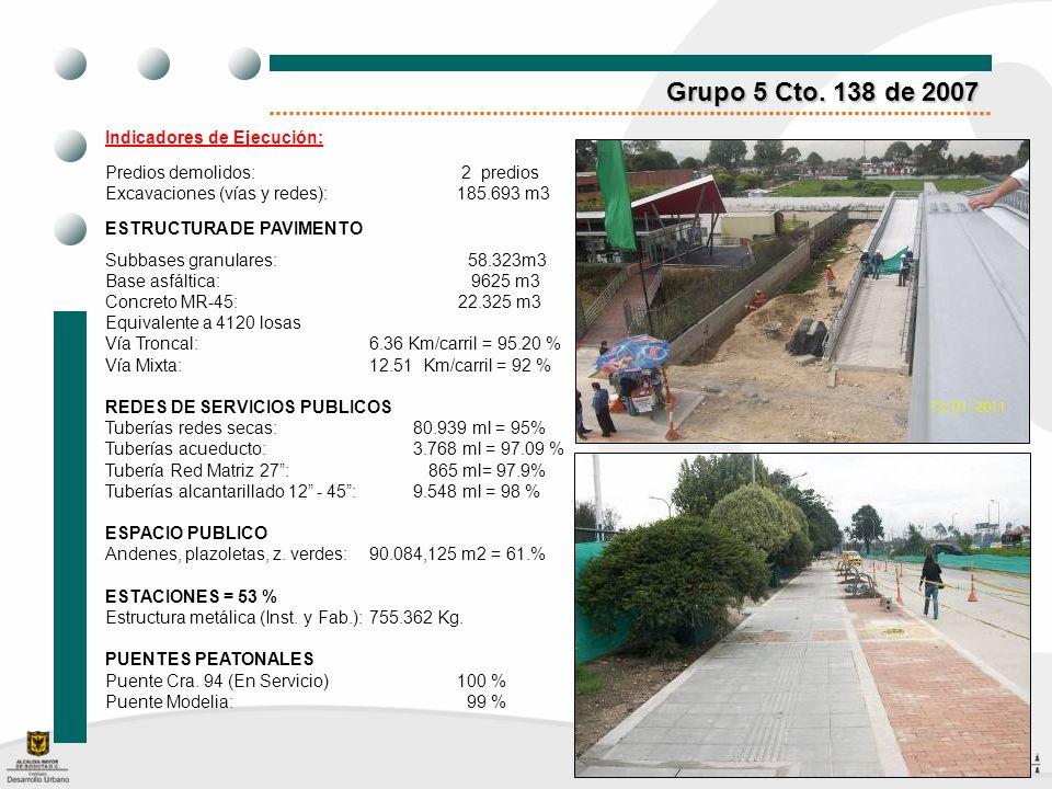 Grupo 5 Cto. 138 de 2007 Indicadores de Ejecución: