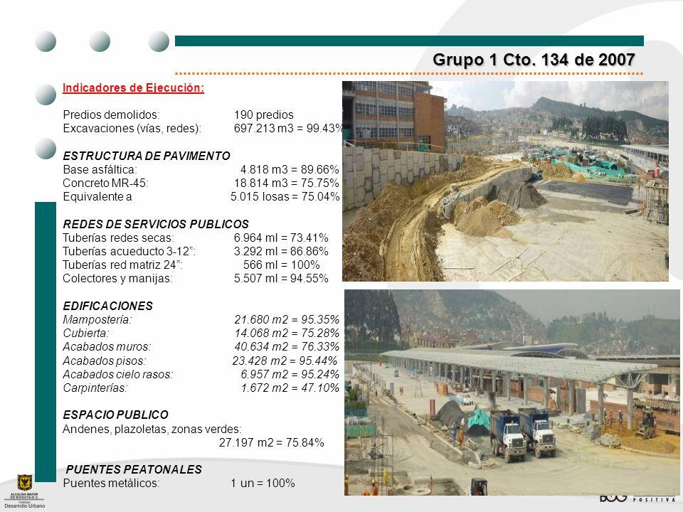 Grupo 1 Cto. 134 de 2007 Indicadores de Ejecución: