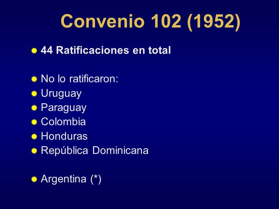 Convenio 102 (1952) 44 Ratificaciones en total No lo ratificaron: