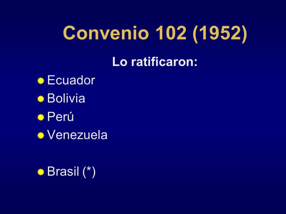 Convenio 102 (1952) Lo ratificaron: Ecuador Bolivia Perú Venezuela