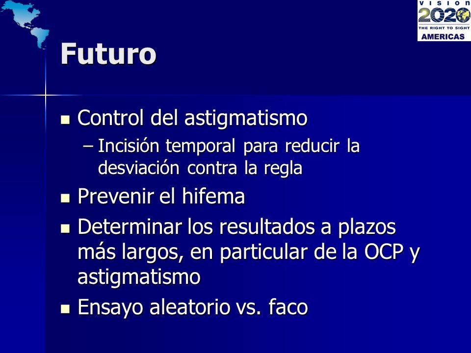 Futuro Control del astigmatismo Prevenir el hifema