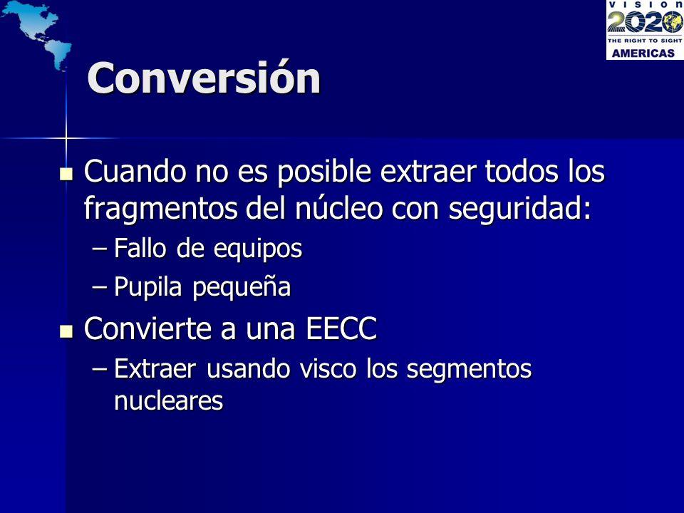 Conversión Cuando no es posible extraer todos los fragmentos del núcleo con seguridad: Fallo de equipos.