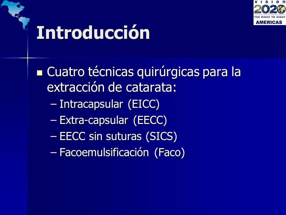 Introducción Cuatro técnicas quirúrgicas para la extracción de catarata: Intracapsular (EICC) Extra-capsular (EECC)