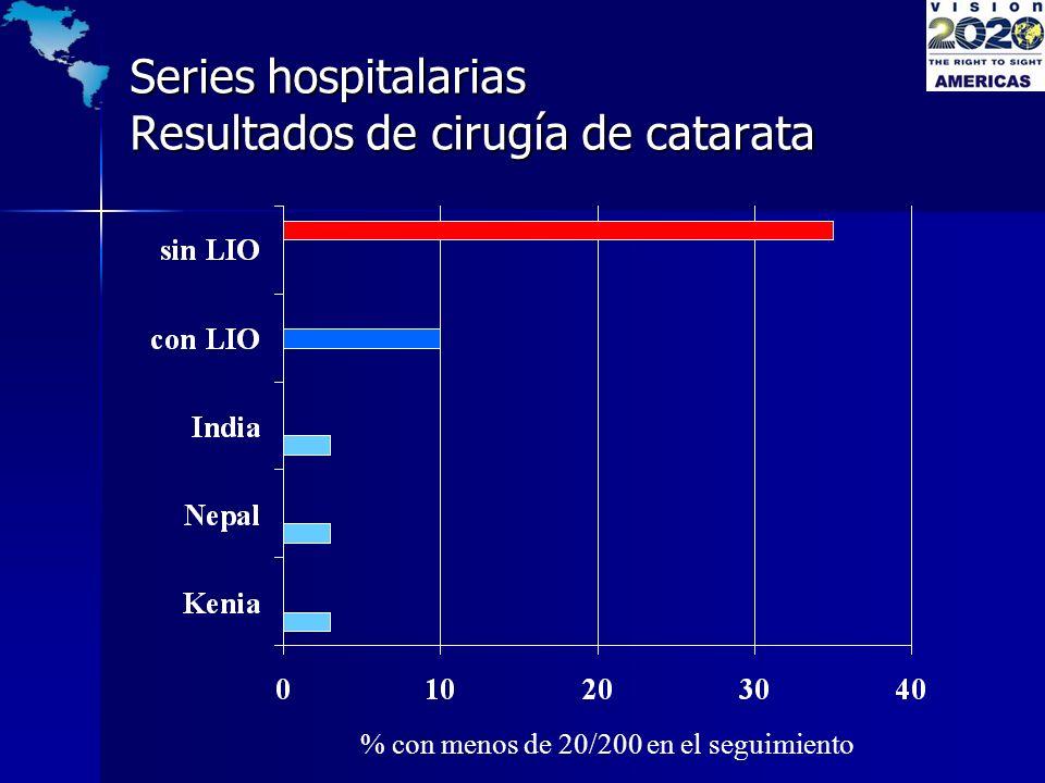 Series hospitalarias Resultados de cirugía de catarata