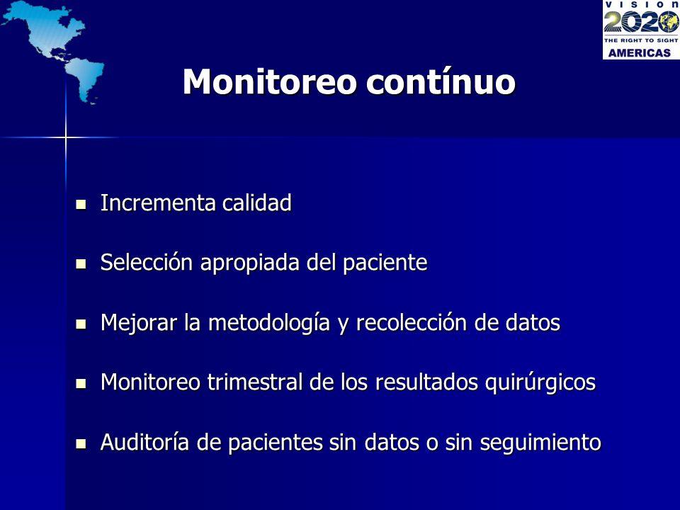 Monitoreo contínuo Incrementa calidad Selección apropiada del paciente
