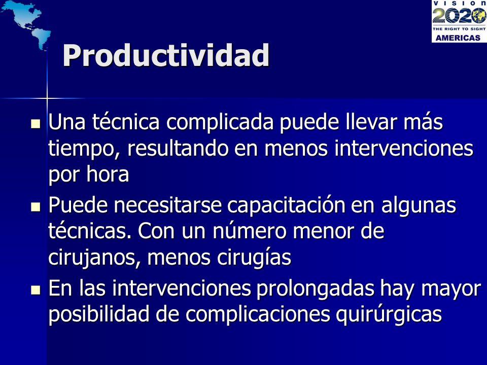 Productividad Una técnica complicada puede llevar más tiempo, resultando en menos intervenciones por hora.