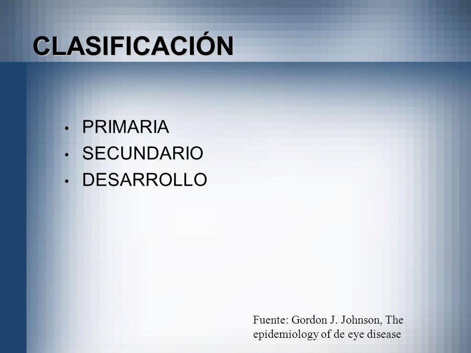 CLASIFICACIÓN PRIMARIA SECUNDARIO DESARROLLO