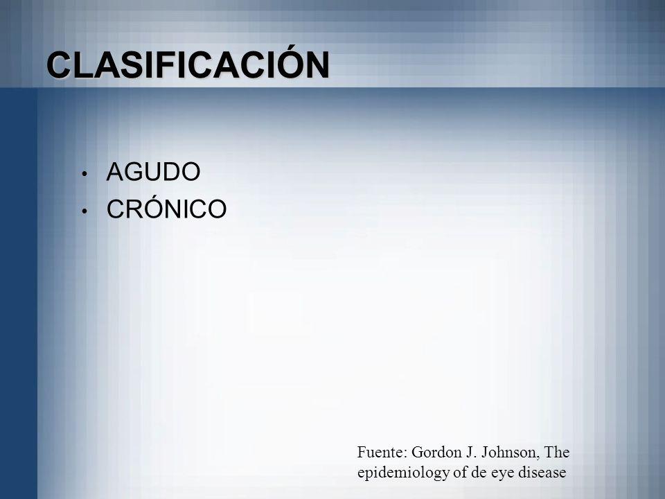 CLASIFICACIÓN AGUDO CRÓNICO