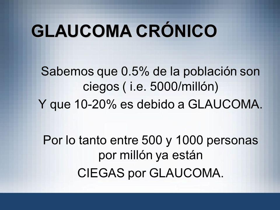 GLAUCOMA CRÓNICOSabemos que 0.5% de la población son ciegos ( i.e. 5000/millón) Y que 10-20% es debido a GLAUCOMA.