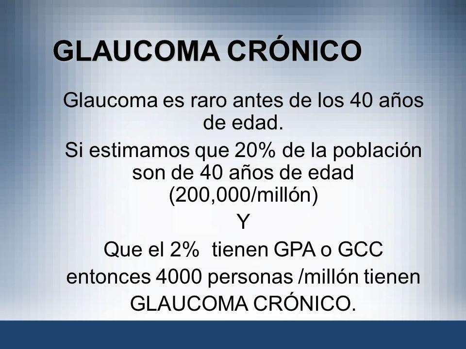 GLAUCOMA CRÓNICO Glaucoma es raro antes de los 40 años de edad.