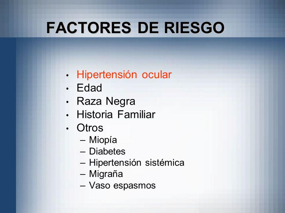 FACTORES DE RIESGO Hipertensión ocular Edad Raza Negra