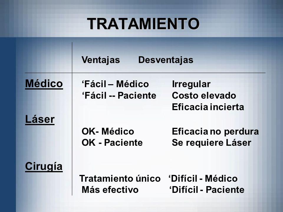 TRATAMIENTO Ventajas Desventajas. Médico 'Fácil – Médico Irregular 'Fácil -- Paciente Costo elevado.