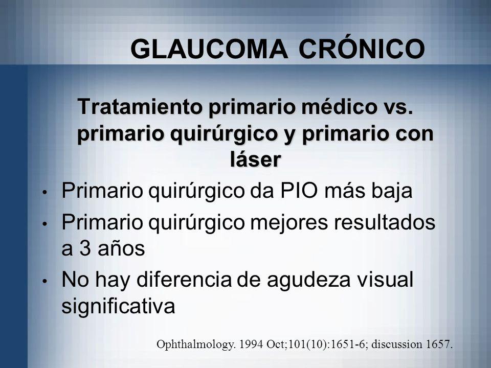 GLAUCOMA CRÓNICO Tratamiento primario médico vs. primario quirúrgico y primario con láser. Primario quirúrgico da PIO más baja.