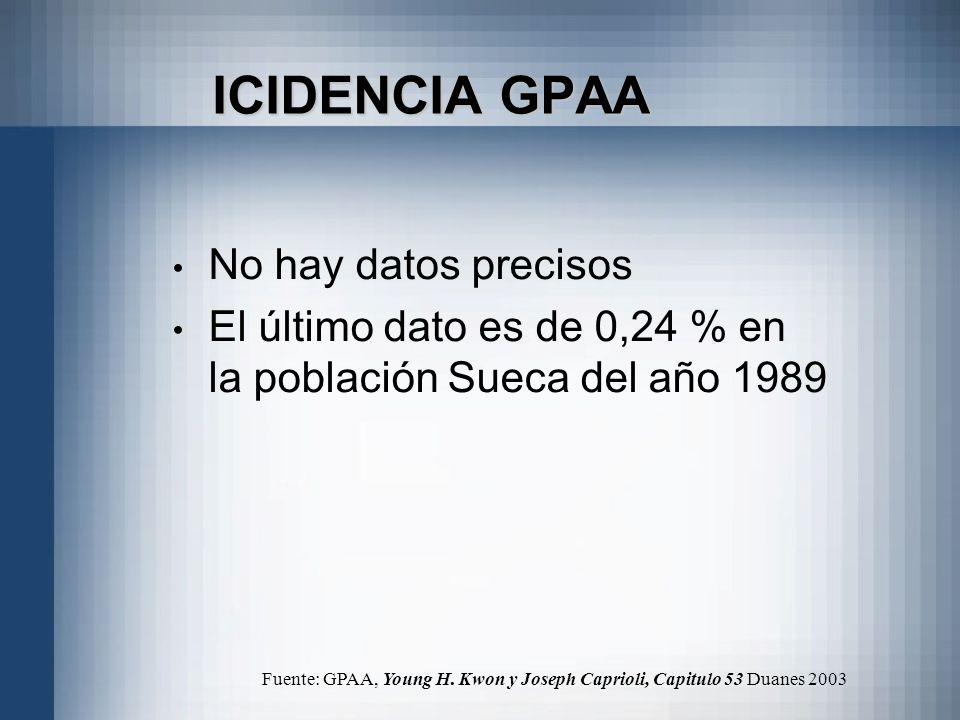 ICIDENCIA GPAA No hay datos precisos
