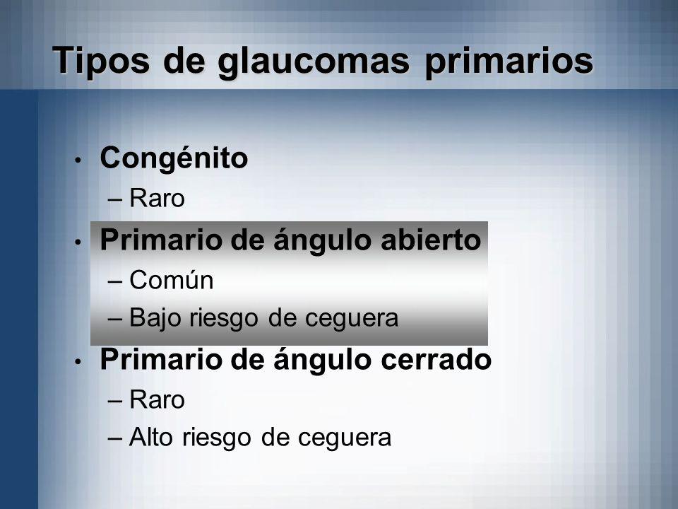 Tipos de glaucomas primarios