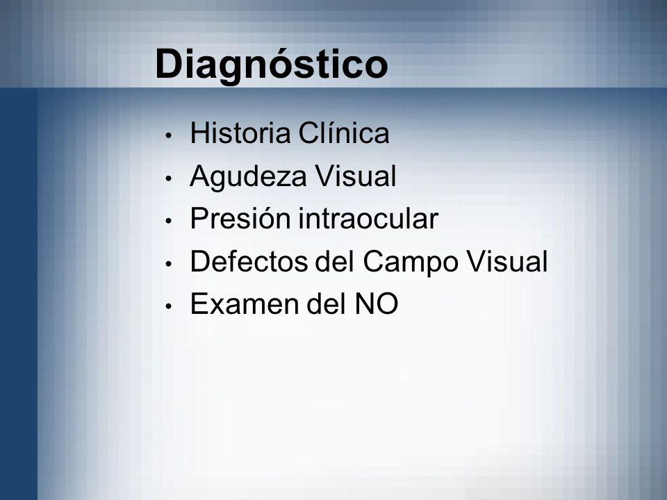 Diagnóstico Historia Clínica Agudeza Visual Presión intraocular