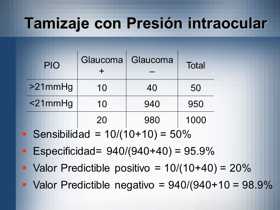 Tamizaje con Presión intraocular