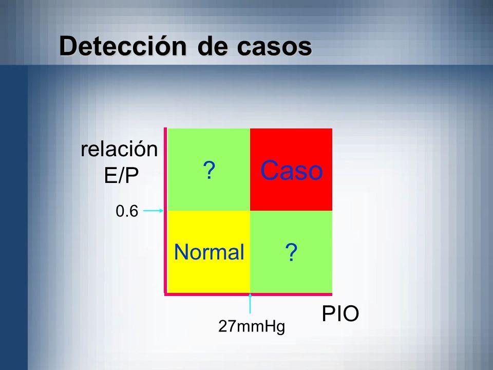 Detección de casos Caso relación E/P 0.6 Normal PIO 27mmHg