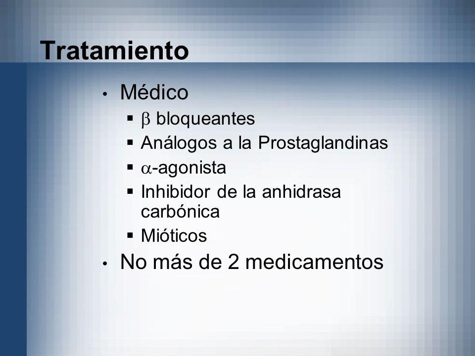 Tratamiento Médico No más de 2 medicamentos b bloqueantes