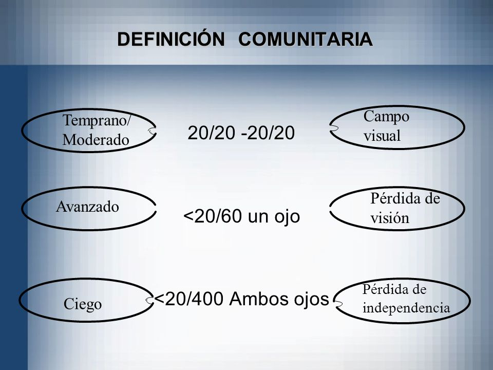 DEFINICIÓN COMUNITARIA