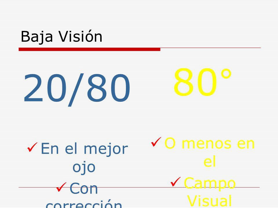80° 20/80 O menos en el En el mejor ojo Campo Visual Con corrección