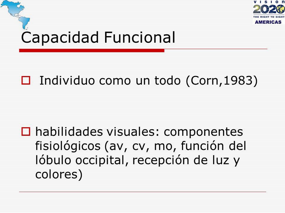 Capacidad Funcional Individuo como un todo (Corn,1983)