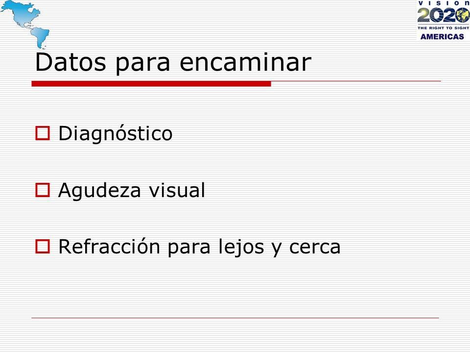 Datos para encaminar Diagnóstico Agudeza visual