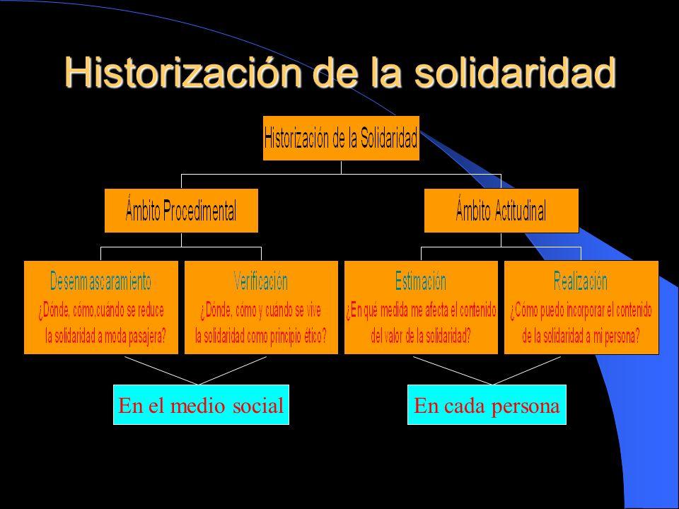 Historización de la solidaridad