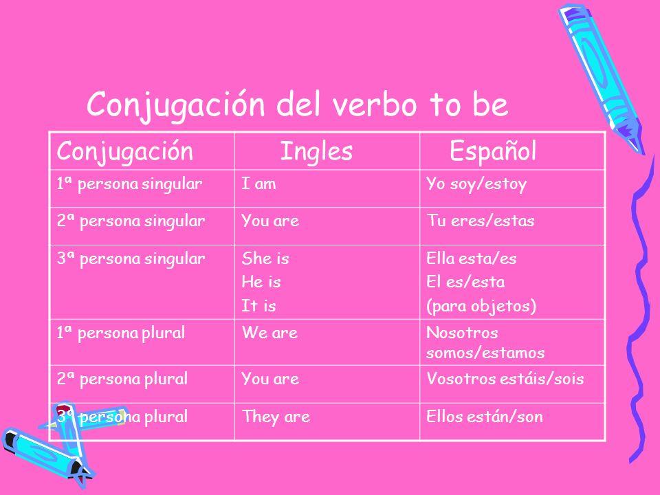 Conjugación del verbo to be