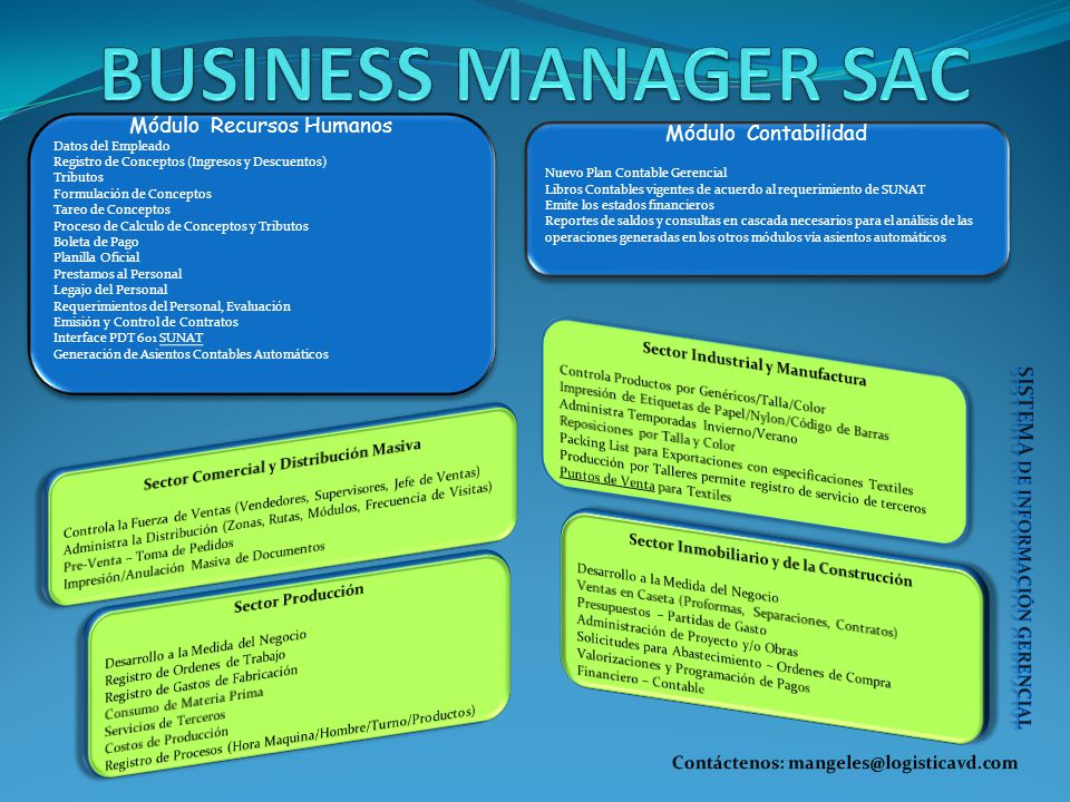 BUSINESS MANAGER SAC Módulo Recursos Humanos Módulo Contabilidad