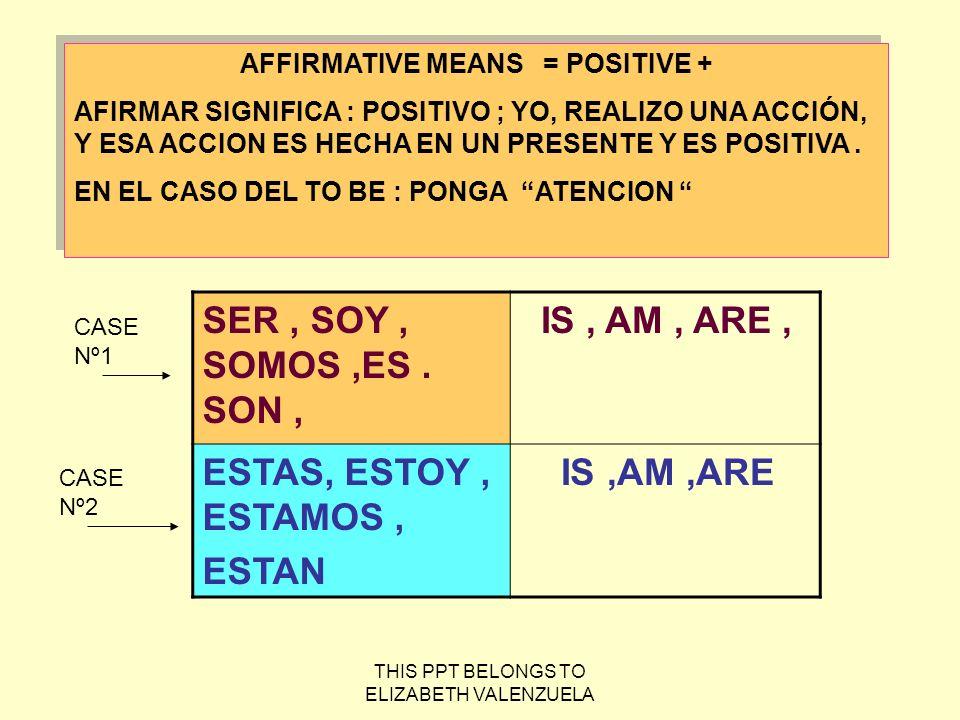 AFFIRMATIVE MEANS = POSITIVE +