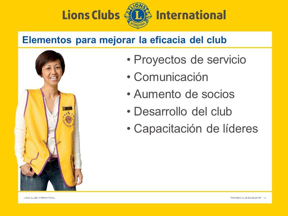 Elementos para mejorar la eficacia del club