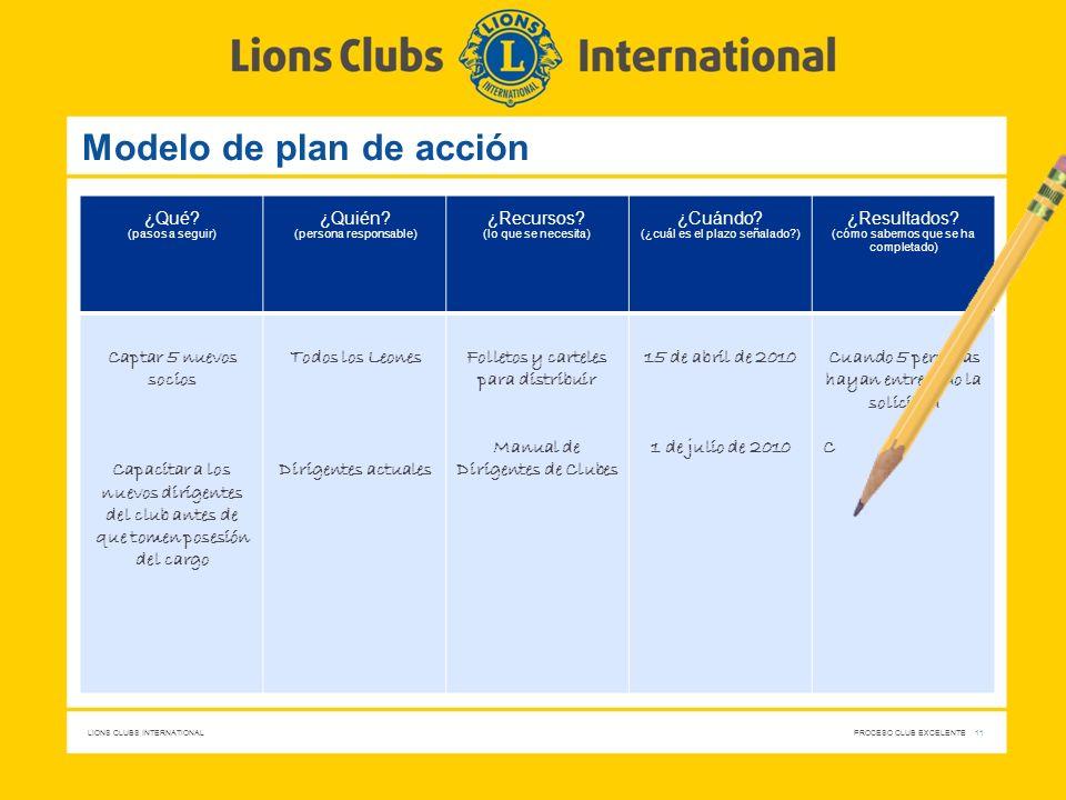 Modelo de plan de acción